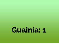 Gestión Y Acción - Cobertura Guainía