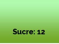Gestión Y Acción - Cobertura Sucre